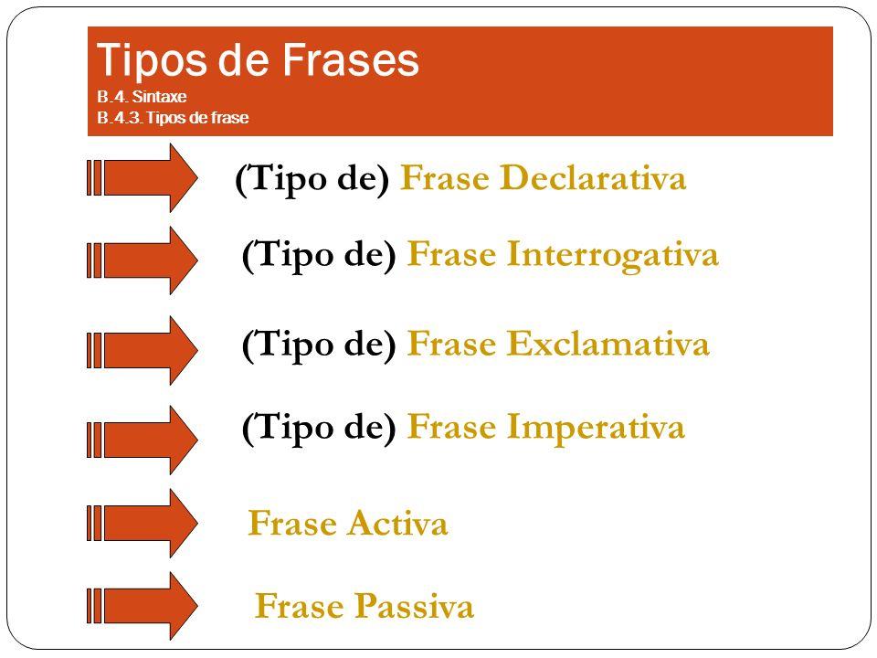 Tipos de Frases B.4. Sintaxe B.4.3. Tipos de frase (Tipo de) Frase Declarativa (Tipo de) Frase Interrogativa (Tipo de) Frase Exclamativa (Tipo de) Fra