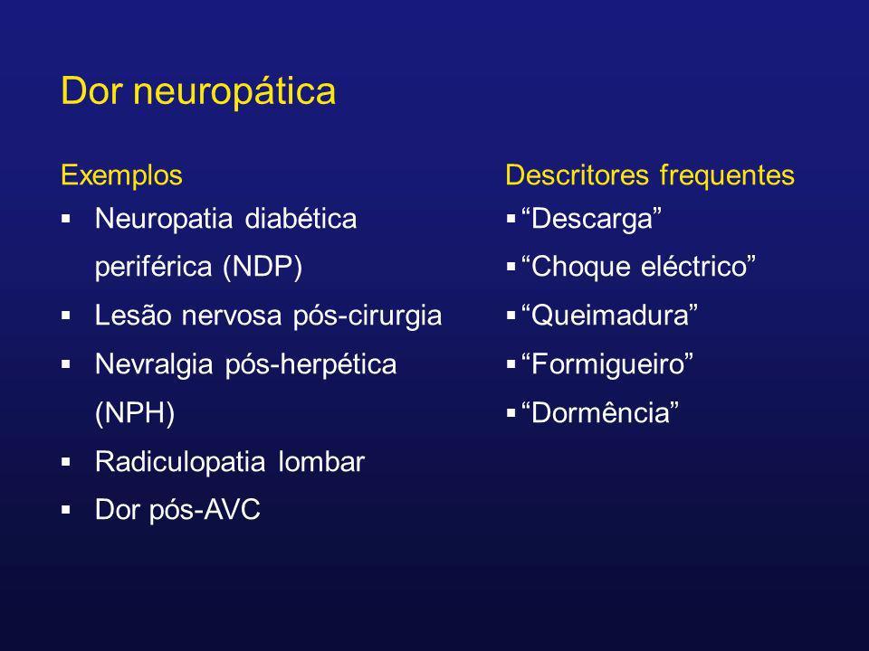 Dor neuropática Exemplos Neuropatia diabética periférica (NDP) Lesão nervosa pós-cirurgia Nevralgia pós-herpética (NPH) Radiculopatia lombar Dor pós-A