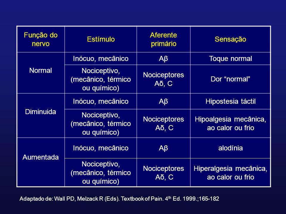 Função do nervo Estímulo Aferente primário Sensação Normal Inócuo, mecânicoAβAβToque normal Nociceptivo, (mecânico, térmico ou químico) Nociceptores A