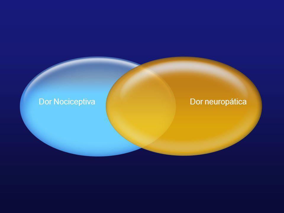 Dor neuropática Dor Nociceptiva