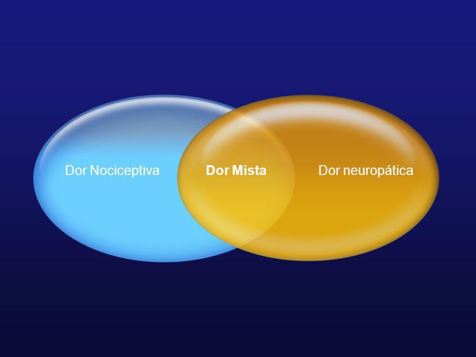 Dor MistaDor neuropática Dor Nociceptiva