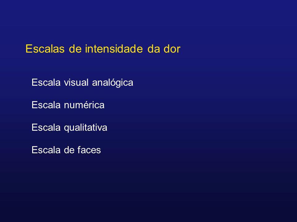 Escalas de intensidade da dor Escala visual analógica Escala numérica Escala qualitativa Escala de faces