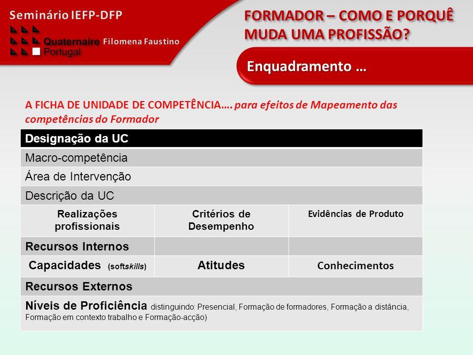 FORMADOR – COMO E PORQUÊ MUDA UMA PROFISSÃO.Enquadramento … A FICHA DE UNIDADE DE COMPETÊNCIA….