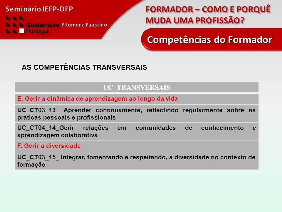FORMADOR – COMO E PORQUÊ MUDA UMA PROFISSÃO.Competências do Formador UC_TRANSVERSAIS E.