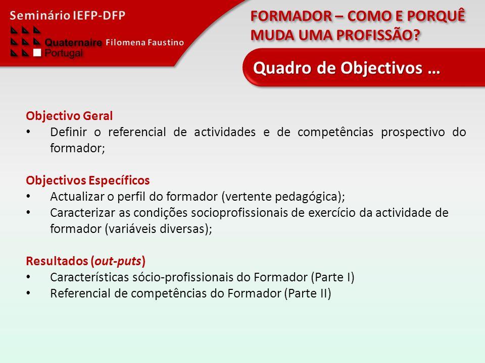FORMADOR – COMO E PORQUÊ MUDA UMA PROFISSÃO? Objectivo Geral Definir o referencial de actividades e de competências prospectivo do formador; Objectivo
