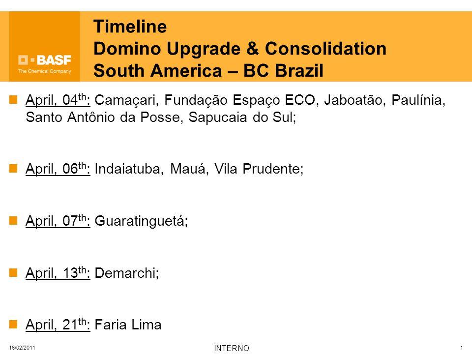 16/02/2011 INTERNO 2 Timeline Domino Upgrade & Consolidation South America – BC South May, 17 th : Escobar, Burzaco, General Lagos, Tortuguitas; May, 18 th : Buenos Aires; May, 23 th : Santa Cruz Sierra, Asuncion, Montevideo