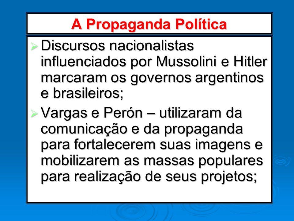 A Propaganda Política Discursos nacionalistas influenciados por Mussolini e Hitler marcaram os governos argentinos e brasileiros; Discursos nacionalis