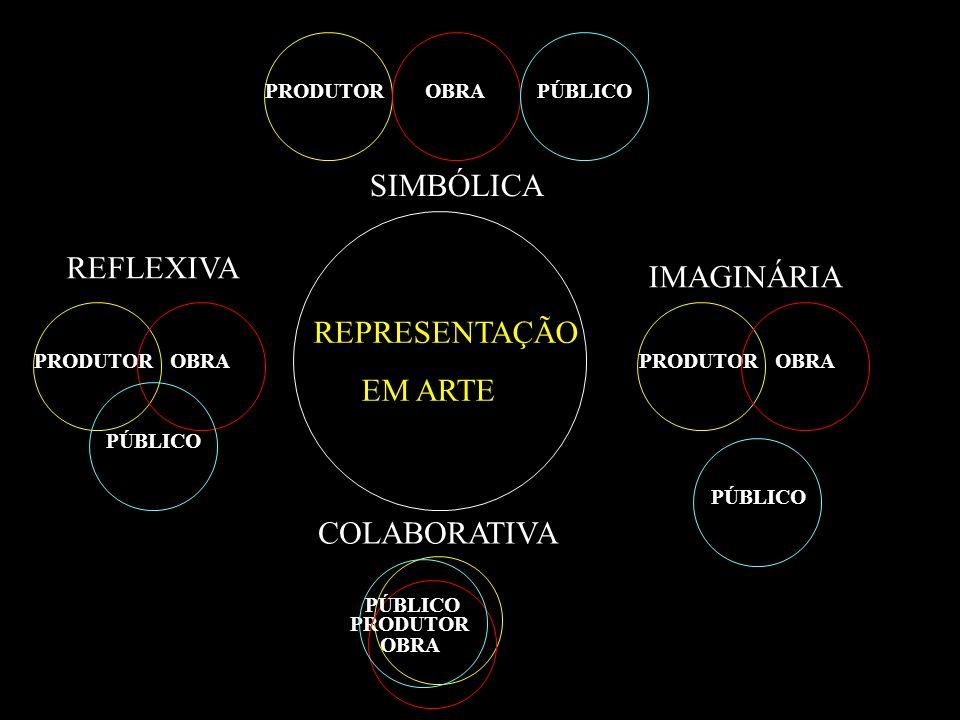 COLABORATIVA SIMBÓLICA REPRESENTAÇÃO EM ARTE PRODUTOROBRAPÚBLICO PRODUTOROBRA PÚBLICO PRODUTOR OBRA PÚBLICO REFLEXIVA IMAGINÁRIA PRODUTOROBRA PÚBLICO