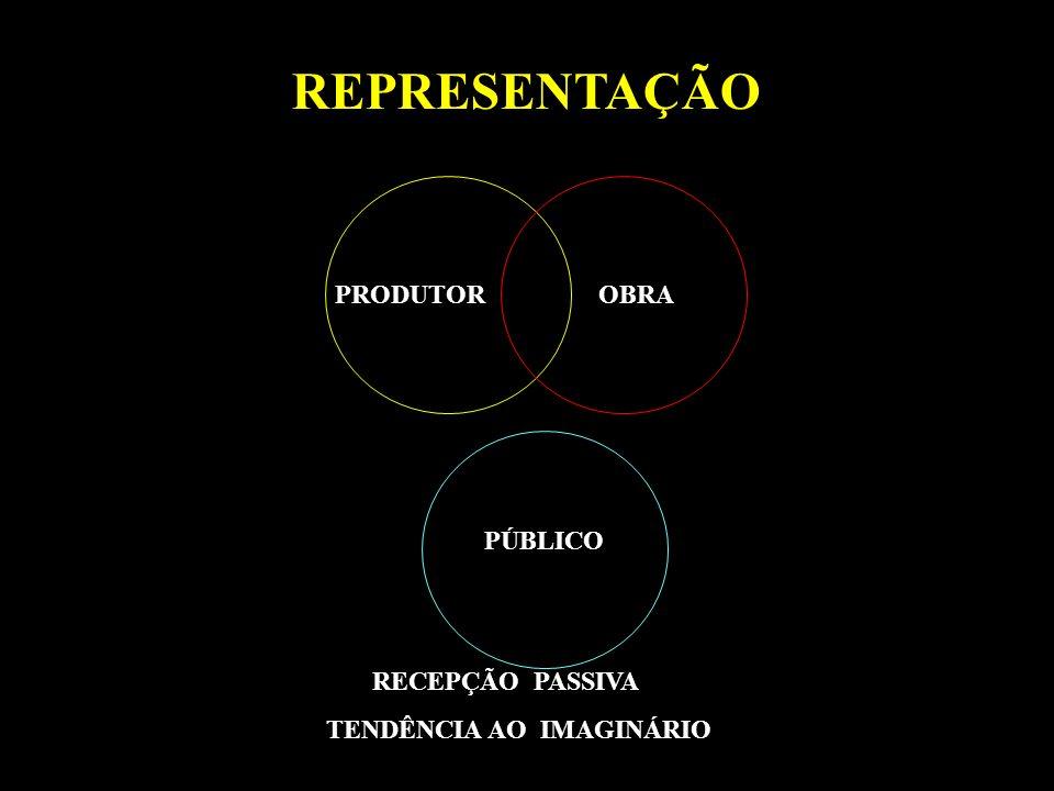 REPRESENTAÇÃO PRODUTOROBRA PÚBLICO RECEPÇÃO PASSIVA TENDÊNCIA AO IMAGINÁRIO