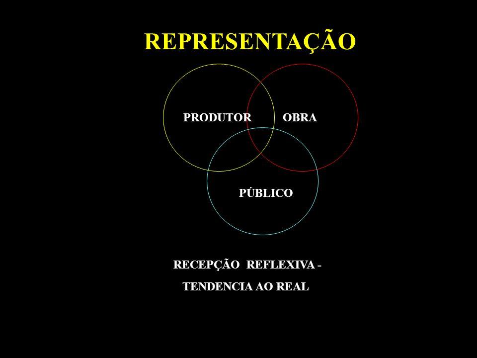 REPRESENTAÇÃO PRODUTOROBRA PÚBLICO RECEPÇÃO REFLEXIVA - TENDENCIA AO REAL