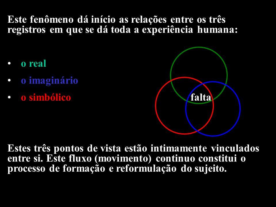 Este fenômeno dá início as relações entre os três registros em que se dá toda a experiência humana: o real o imaginário o simbólico falta Estes três p