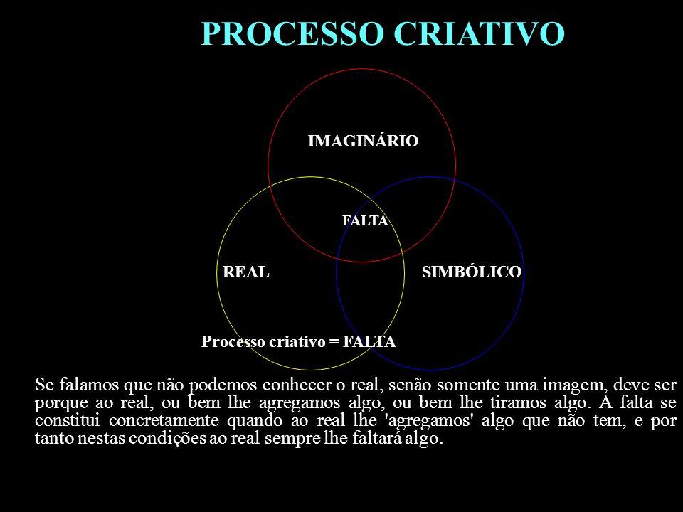 PROCESSO CRIATIVO REAL IMAGINÁRIO FALTA SIMBÓLICO Processo criativo = FALTA Se falamos que não podemos conhecer o real, senão somente uma imagem, deve