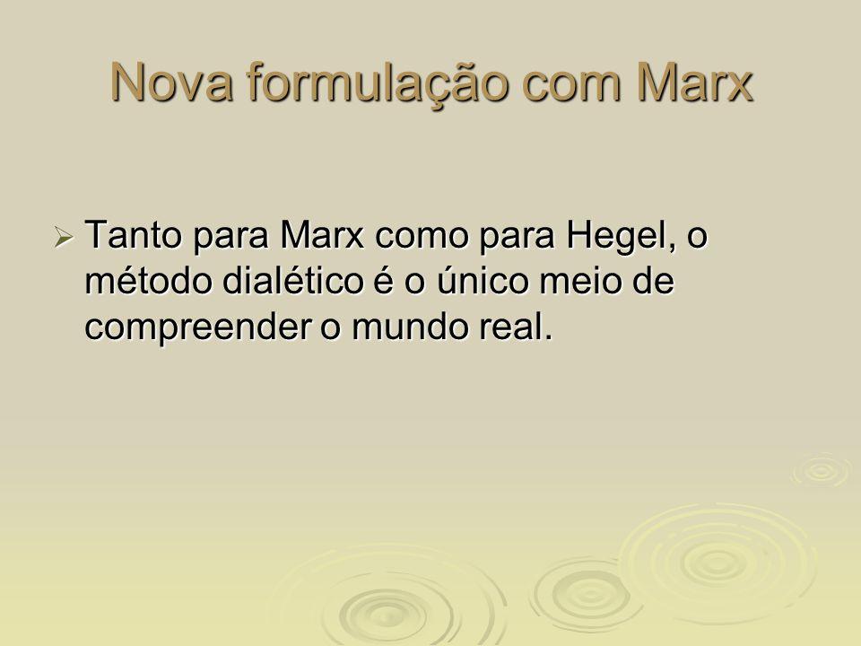 Nova formulação com Marx Tanto para Marx como para Hegel, o método dialético é o único meio de compreender o mundo real. Tanto para Marx como para Heg