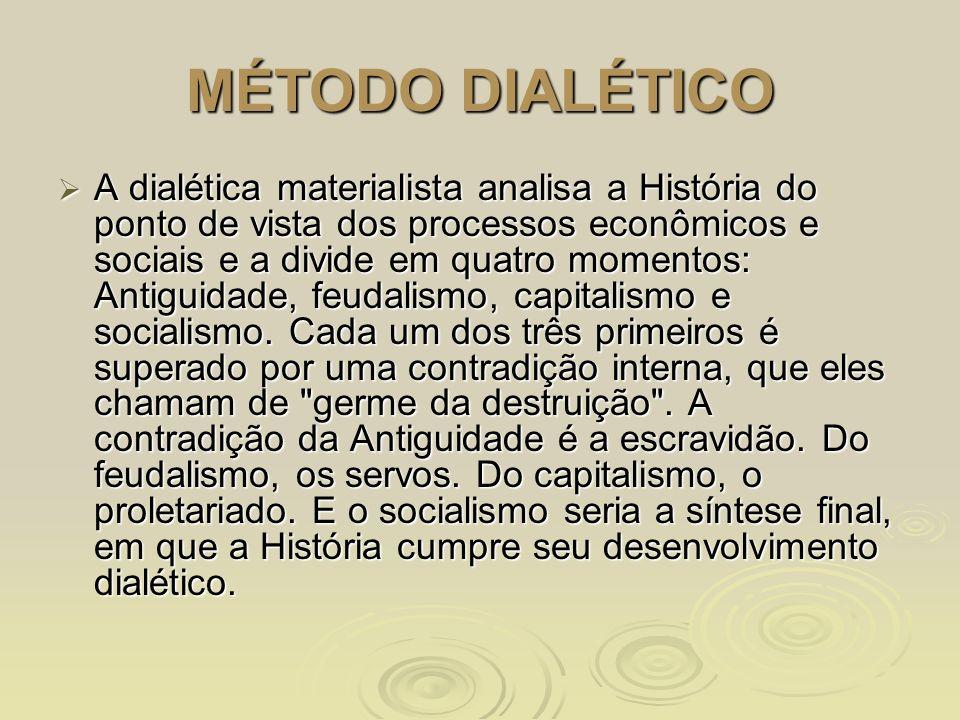 MÉTODO DIALÉTICO A dialética materialista analisa a História do ponto de vista dos processos econômicos e sociais e a divide em quatro momentos: Antig