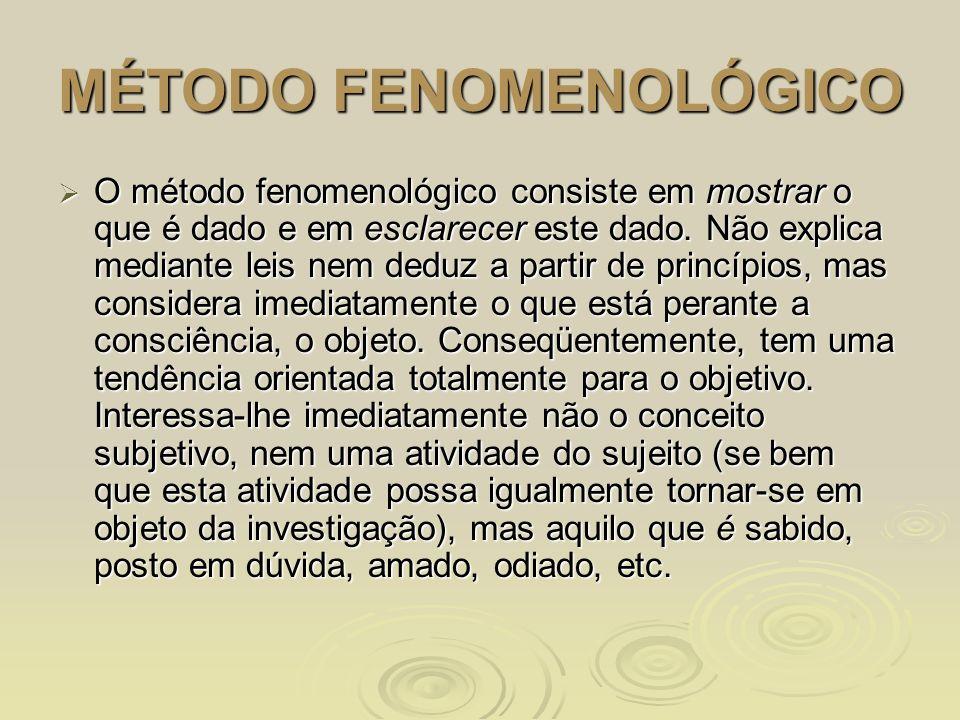 MÉTODO FENOMENOLÓGICO O método fenomenológico consiste em mostrar o que é dado e em esclarecer este dado. Não explica mediante leis nem deduz a partir