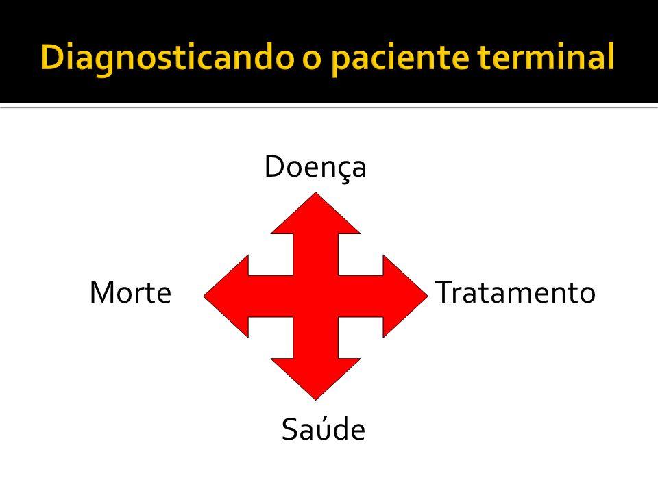 Doença Tratamento Saúde Morte