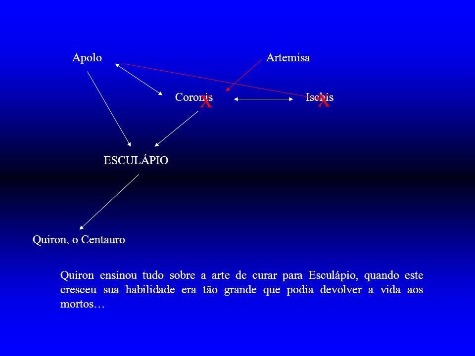 Apolo CoronisIschis ESCULÁPIO x Artemisa x Quiron, o Centauro Quiron ensinou tudo sobre a arte de curar para Esculápio, quando este cresceu sua habili
