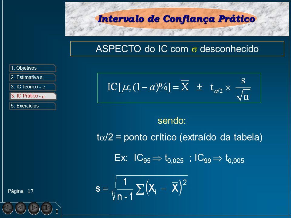 Página 1. Objetivos 2. Estimativa s 3. IC Teórico - 4. IC Prático - 5. Exercícios 17 3. IC Prático - Intervalo de Confiança Prático ASPECTO do IC com