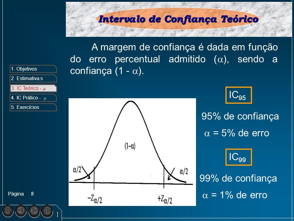 Página 1. Objetivos 2. Estimativa s 3. IC Teórico - 4. IC Prático - 5. Exercícios 8 Intervalo de Confiança Teórico A margem de confiança é dada em fun