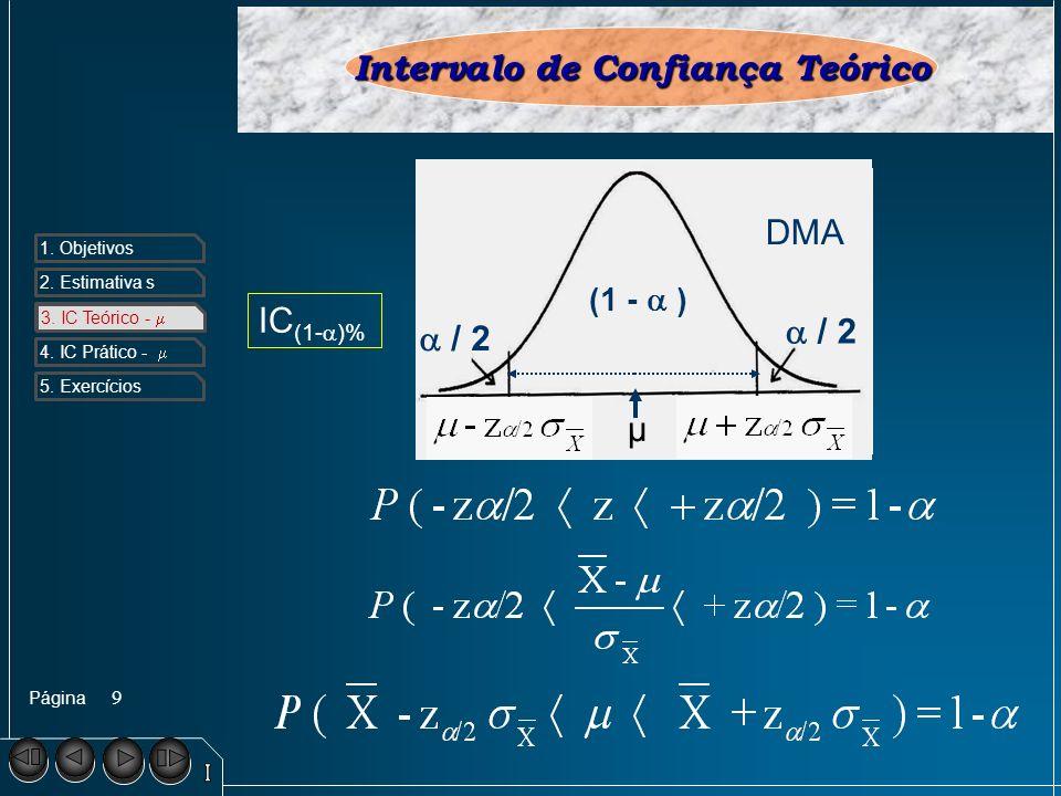 Página 1. Objetivos 2. Estimativa s 3. IC Teórico - 4. IC Prático - 5. Exercícios 9 Intervalo de Confiança Teórico 95% 2,5% DM A (1 - ) / 2 DMA µ IC (