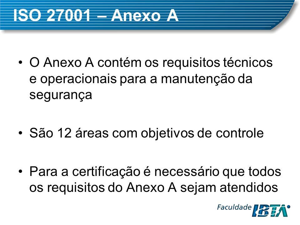 ISO 27001 – Anexo A O Anexo A contém os requisitos técnicos e operacionais para a manutenção da segurança São 12 áreas com objetivos de controle Para