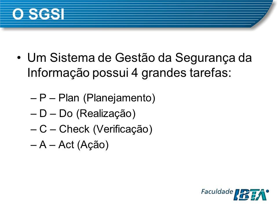 O SGSI – Plan PLAN –Fase em que as atividades gerais do SGSI são planejadas –Criação de Políticas, Regras, Processos e Procedimentos que irão nortear as atividades de segurança –Avaliação de riscos