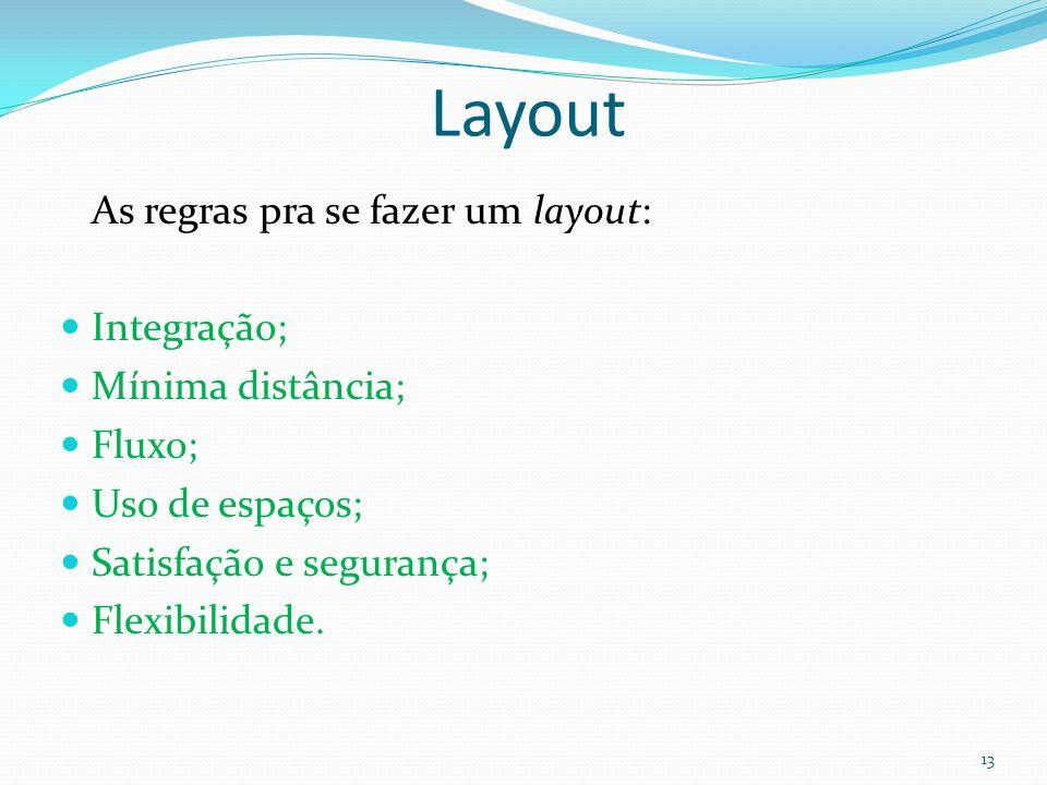 Layout 13 As regras pra se fazer um layout: Integração; Mínima distância; Fluxo; Uso de espaços; Satisfação e segurança; Flexibilidade.