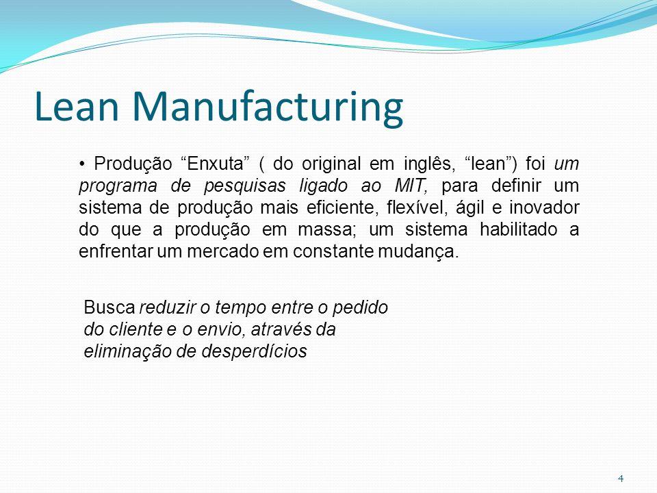 Lean Manufacturing 4 Produção Enxuta ( do original em inglês, lean) foi um programa de pesquisas ligado ao MIT, para definir um sistema de produção ma