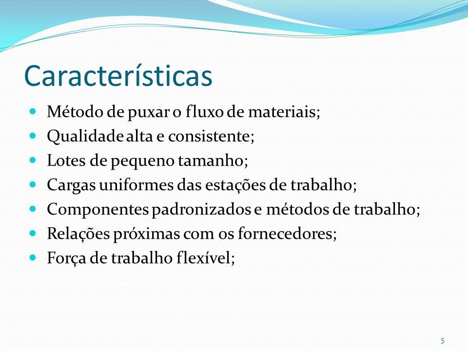 Características Método de puxar o fluxo de materiais; Qualidade alta e consistente; Lotes de pequeno tamanho; Cargas uniformes das estações de trabalh