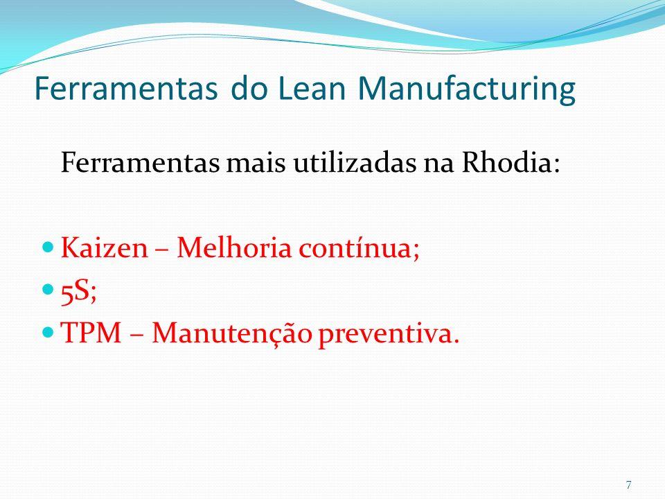 Ferramentas do Lean Manufacturing Ferramentas mais utilizadas na Rhodia: Kaizen – Melhoria contínua; 5S; TPM – Manutenção preventiva. 7