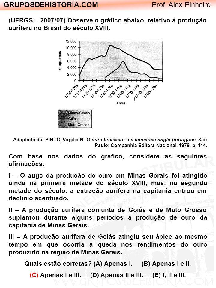GRUPOSDEHISTORIA.COM Prof. Alex Pinheiro. (UFRGS – 2007/07) Observe o gráfico abaixo, relativo à produção aurífera no Brasil do século XVIII. Adaptado