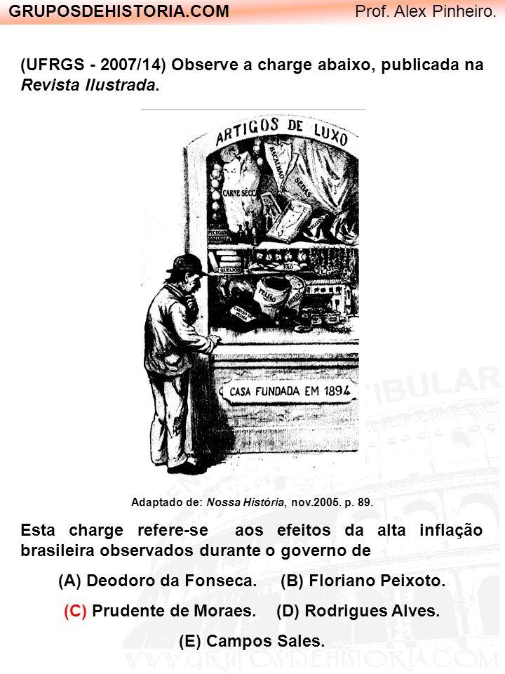 GRUPOSDEHISTORIA.COM Prof. Alex Pinheiro. (UFRGS - 2007/14) Observe a charge abaixo, publicada na Revista Ilustrada. Adaptado de: Nossa História, nov.