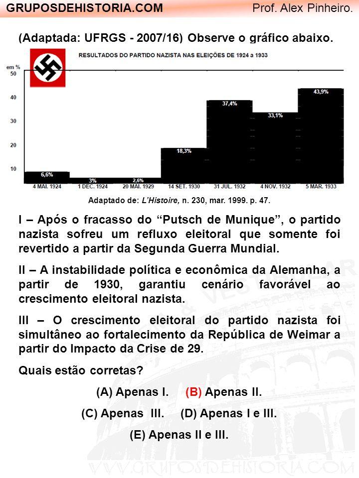 GRUPOSDEHISTORIA.COM Prof. Alex Pinheiro. (Adaptada: UFRGS - 2007/16) Observe o gráfico abaixo. Adaptado de: LHistoire, n. 230, mar. 1999. p. 47. I –