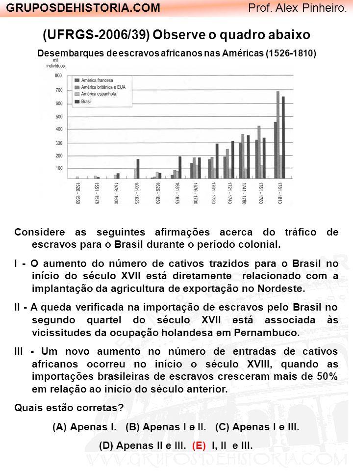 GRUPOSDEHISTORIA.COM Prof. Alex Pinheiro. (UFRGS-2006/39) Observe o quadro abaixo Desembarques de escravos africanos nas Américas (1526-1810) Consider