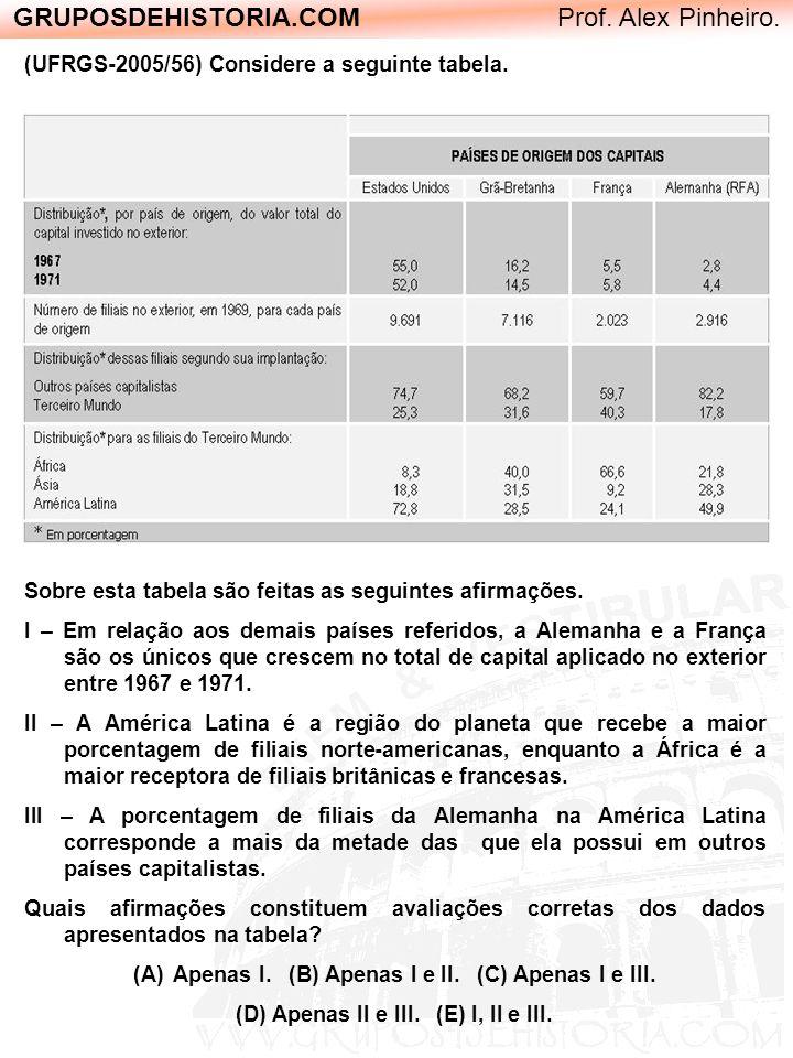 GRUPOSDEHISTORIA.COM Prof. Alex Pinheiro. (UFRGS-2005/56) Considere a seguinte tabela. Sobre esta tabela são feitas as seguintes afirmações. I – Em re