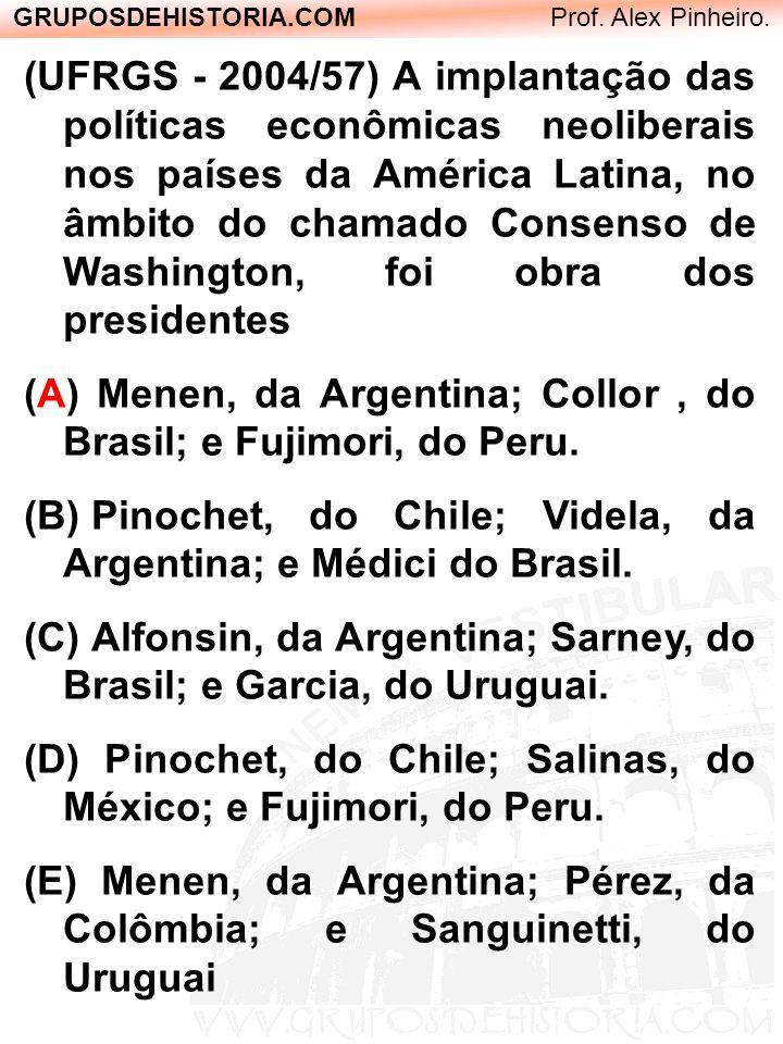 GRUPOSDEHISTORIA.COM Prof. Alex Pinheiro. (UFRGS - 2004/57) A implantação das políticas econômicas neoliberais nos países da América Latina, no âmbito