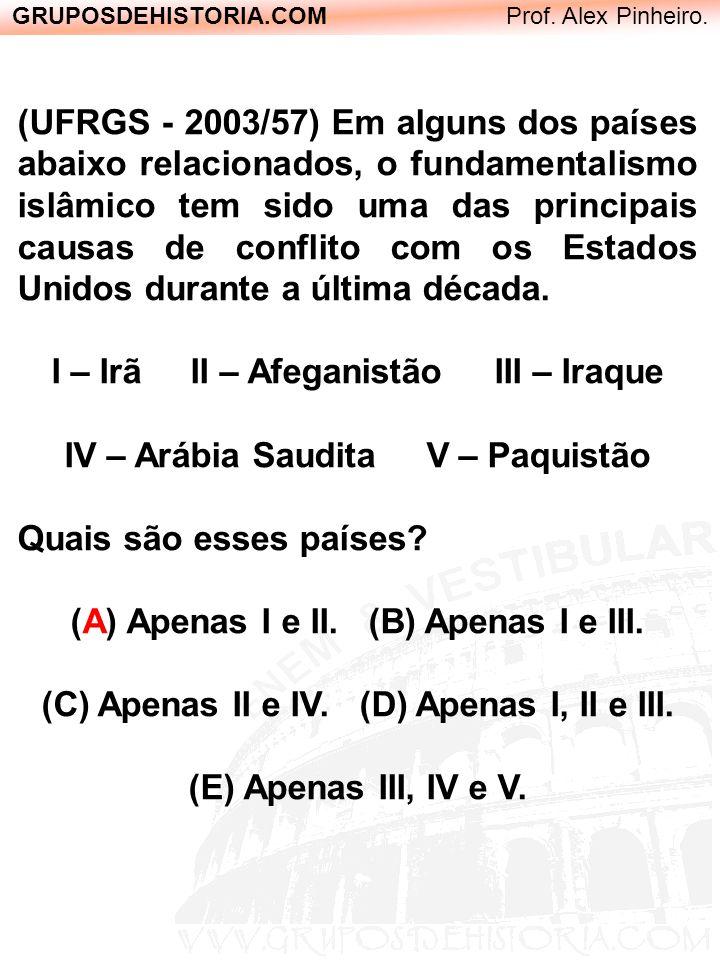 GRUPOSDEHISTORIA.COM Prof. Alex Pinheiro. (UFRGS - 2003/57) Em alguns dos países abaixo relacionados, o fundamentalismo islâmico tem sido uma das prin