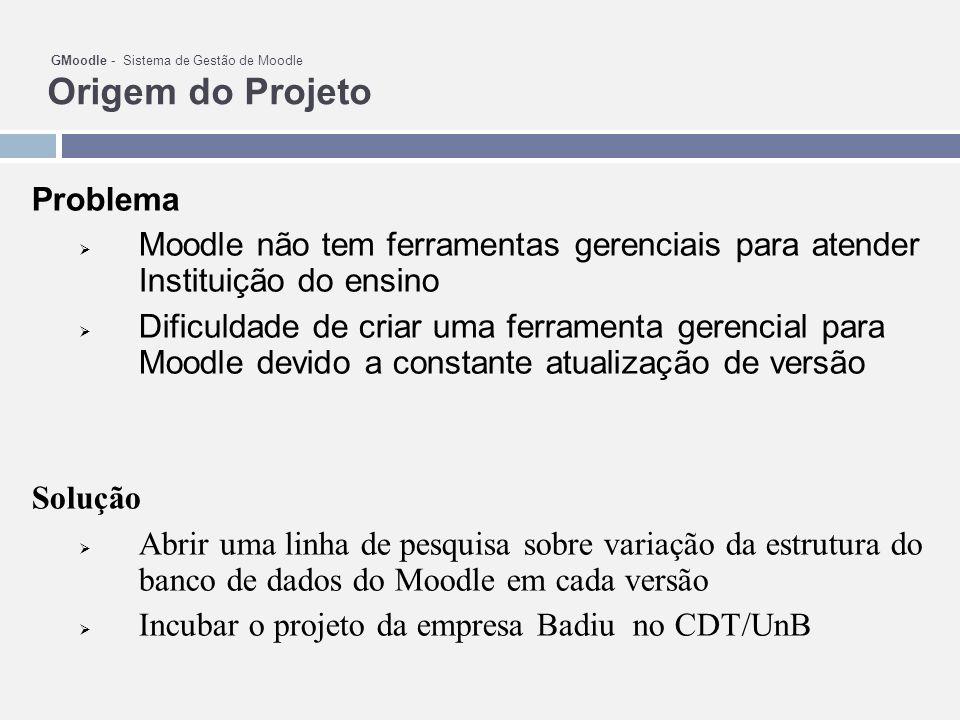 GMoodle - Sistema de Gestão de Moodle Origem do Projeto Problema Moodle não tem ferramentas gerenciais para atender Instituição do ensino Dificuldade