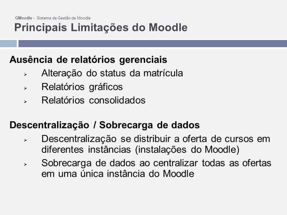 GMoodle - Sistema de Gestão de Moodle Principais Limitações do Moodle Ausência de relatórios gerenciais Alteração do status da matrícula Relatórios gráficos Relatórios consolidados Descentralização / Sobrecarga de dados Descentralização se distribuir a oferta de cursos em diferentes instâncias (instalações do Moodle) Sobrecarga de dados ao centralizar todas as ofertas em uma única instância do Moodle