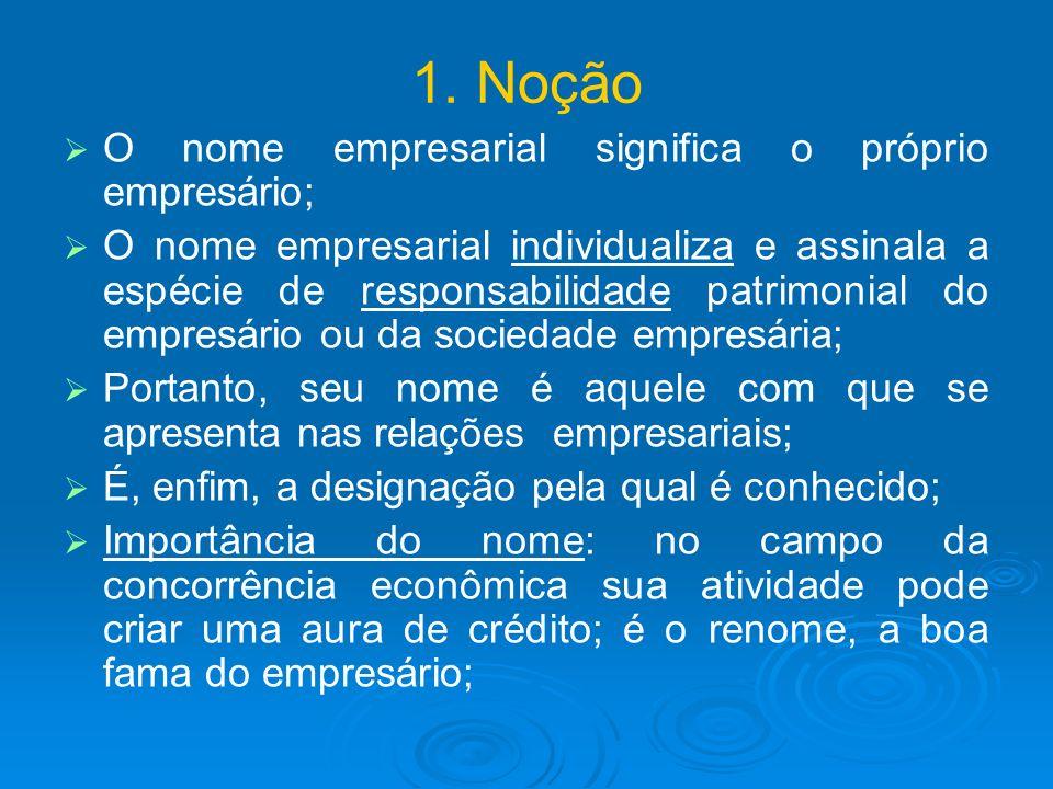 1. Noção O nome empresarial significa o próprio empresário; O nome empresarial individualiza e assinala a espécie de responsabilidade patrimonial do e