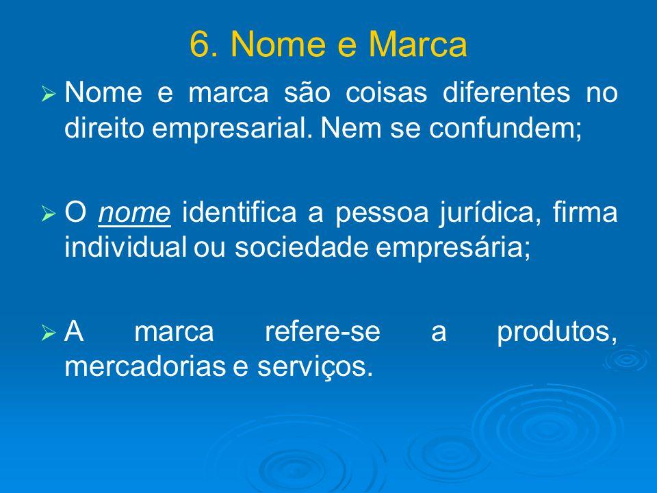 6. Nome e Marca Nome e marca são coisas diferentes no direito empresarial. Nem se confundem; O nome identifica a pessoa jurídica, firma individual ou