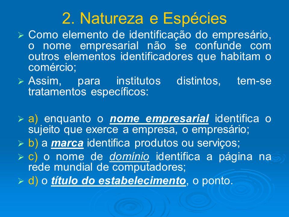 2. Natureza e Espécies Como elemento de identificação do empresário, o nome empresarial não se confunde com outros elementos identificadores que habit