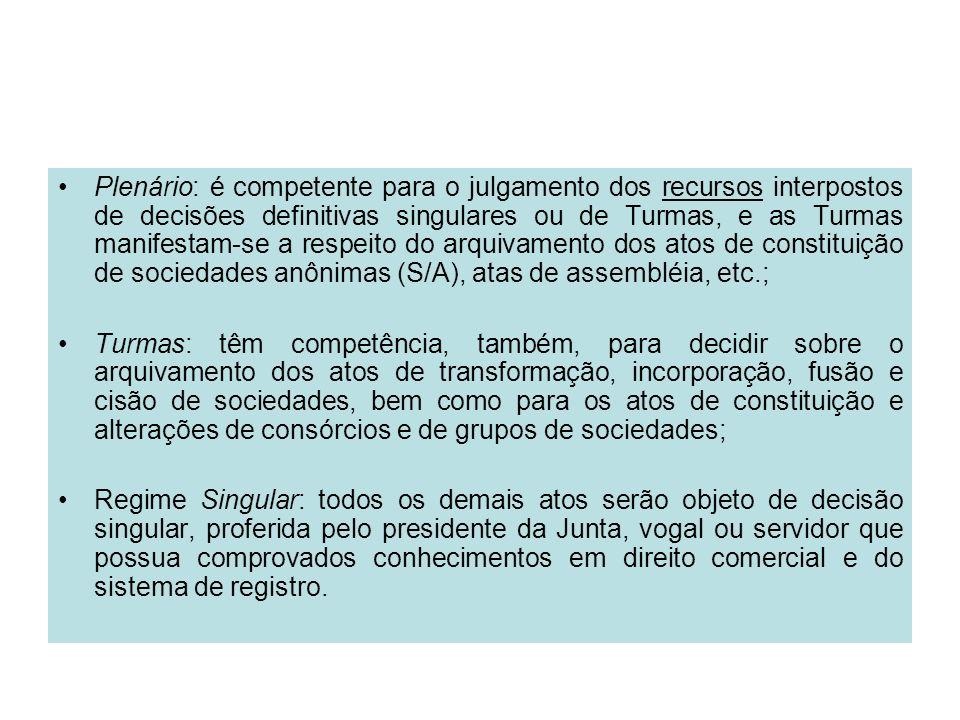 Plenário: é competente para o julgamento dos recursos interpostos de decisões definitivas singulares ou de Turmas, e as Turmas manifestam-se a respeit