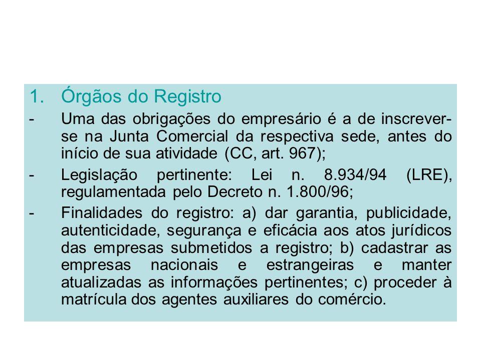 1.Órgãos do Registro -Uma das obrigações do empresário é a de inscrever- se na Junta Comercial da respectiva sede, antes do início de sua atividade (C