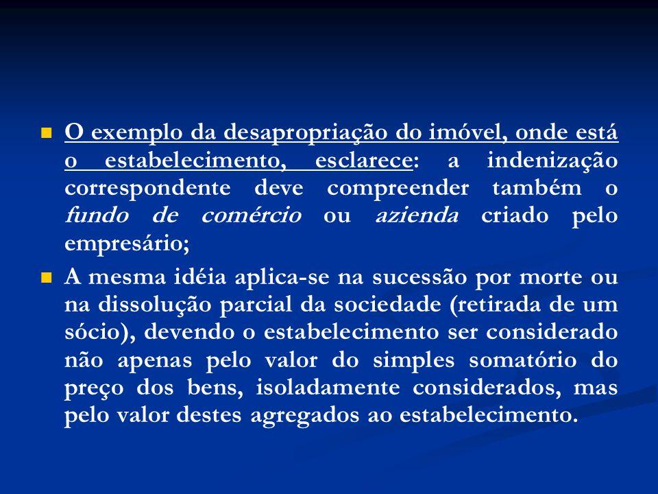 O exemplo da desapropriação do imóvel, onde está o estabelecimento, esclarece: a indenização correspondente deve compreender também o fundo de comérci