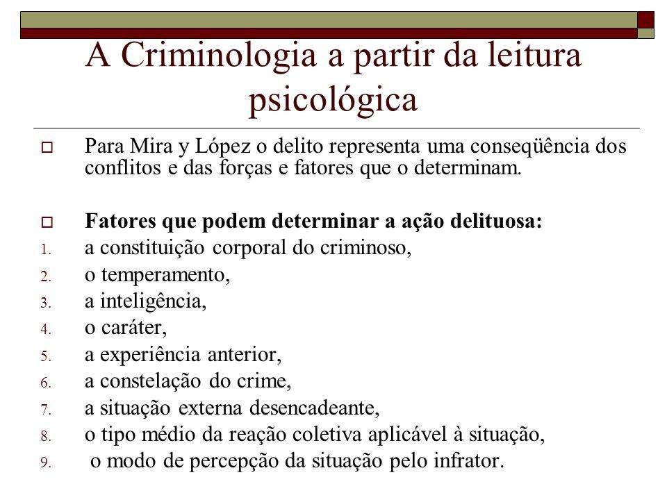 A Criminologia a partir da leitura psicológica Para Mira y López o delito representa uma conseqüência dos conflitos e das forças e fatores que o deter