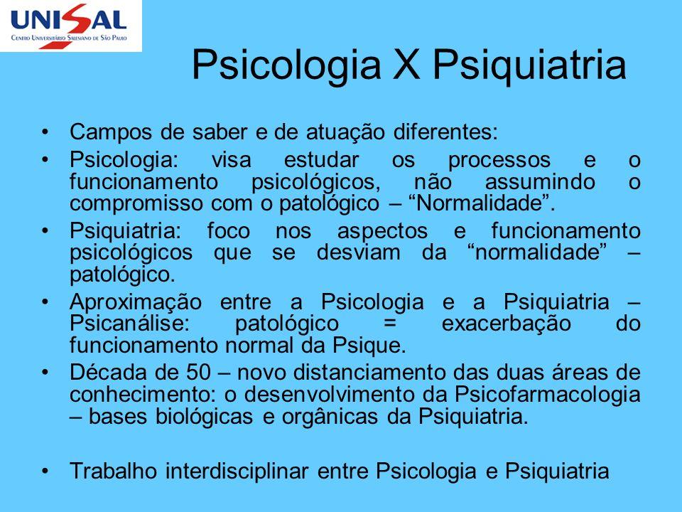 Psicologia X Psiquiatria Campos de saber e de atuação diferentes: Psicologia: visa estudar os processos e o funcionamento psicológicos, não assumindo