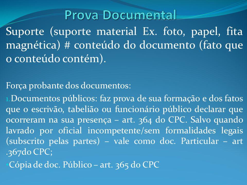 Suporte (suporte material Ex. foto, papel, fita magnética) # conteúdo do documento (fato que o conteúdo contém). Força probante dos documentos: 1. Doc