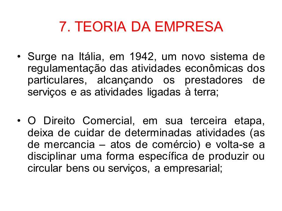7. TEORIA DA EMPRESA Surge na Itália, em 1942, um novo sistema de regulamentação das atividades econômicas dos particulares, alcançando os prestadores