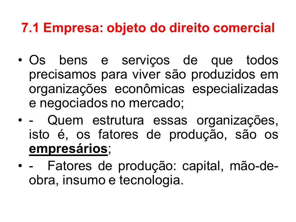 7.1 Empresa: objeto do direito comercial Os bens e serviços de que todos precisamos para viver são produzidos em organizações econômicas especializada